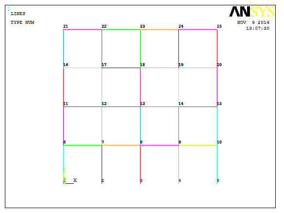 Structural static analysis – Analyzing 2D frame – ANSYS Tutorials