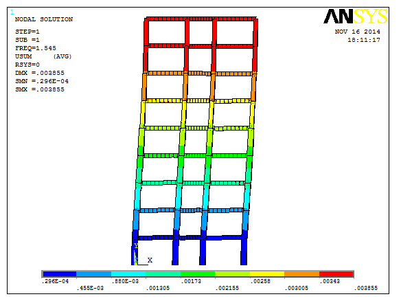 Structural modal analysis – 2D frame – ANSYS Tutorials